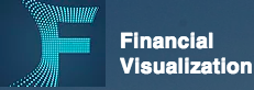 Financial Visualization мошенники