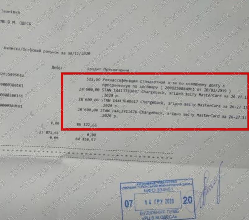 15.01.2021 возврат из Amerom.de 85800 грн