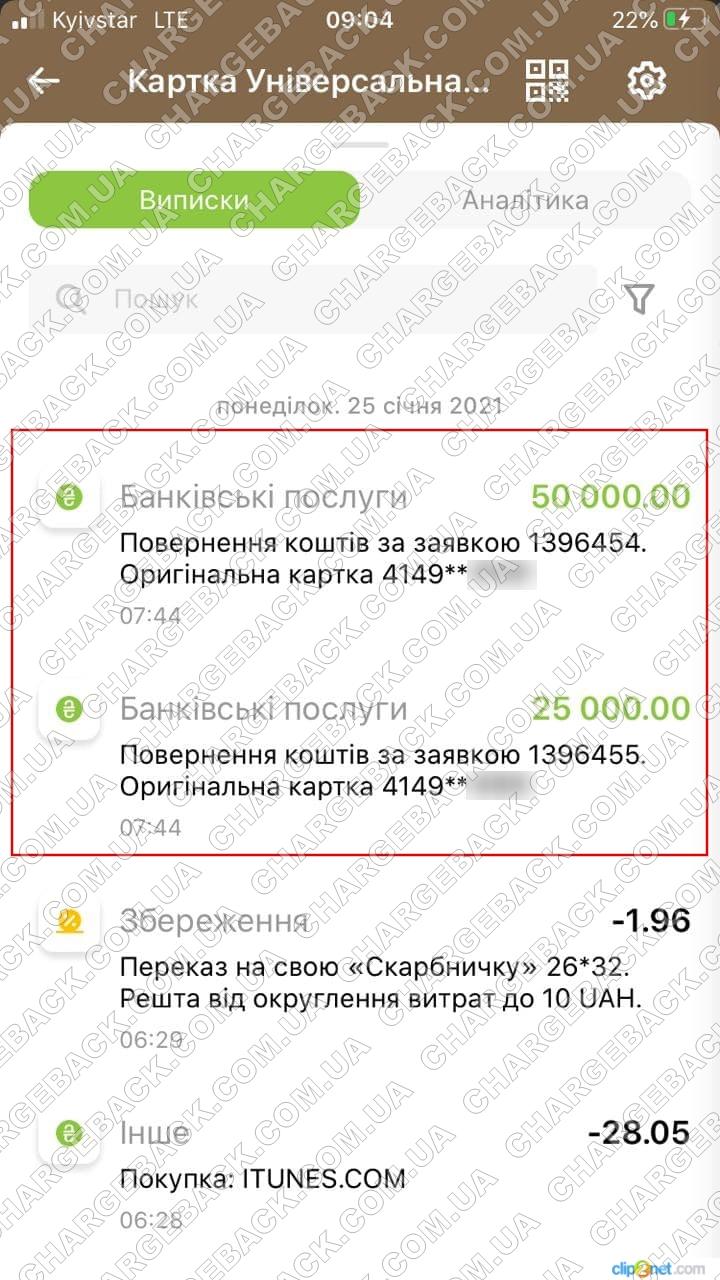 25.01.2021 возврат из Tradershome 75000 грн