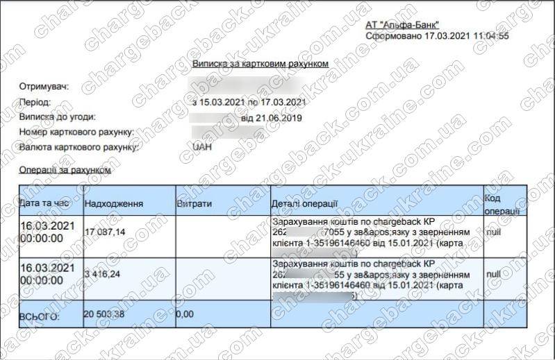 17.03.2021 возврат из TradersHome 20 503,38 грн