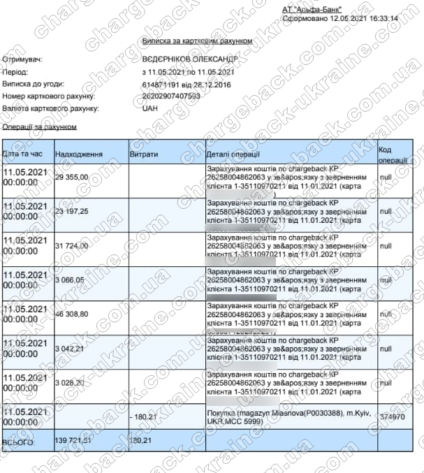 12.05.2021 возврат из LBLV 139 721,51 грн