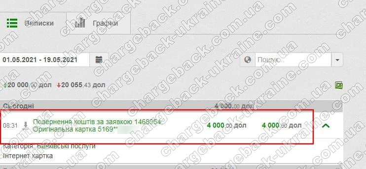 19.05.2021 возврат из TradersHome 4000 USD