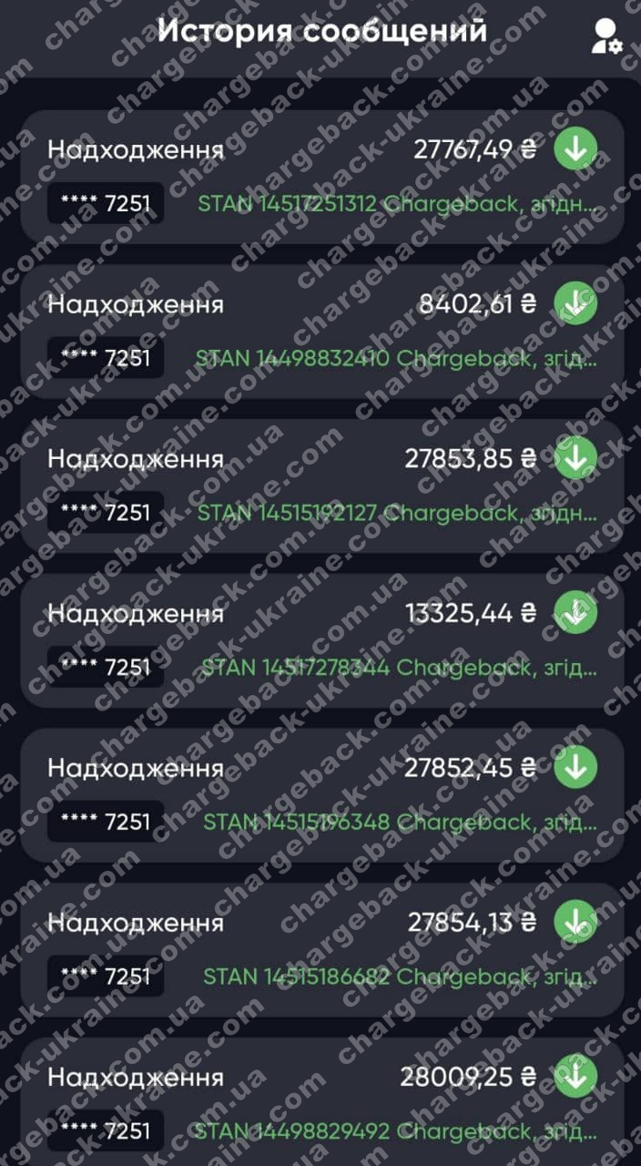 18.05.2021 возврат из vlom 168 862 грн