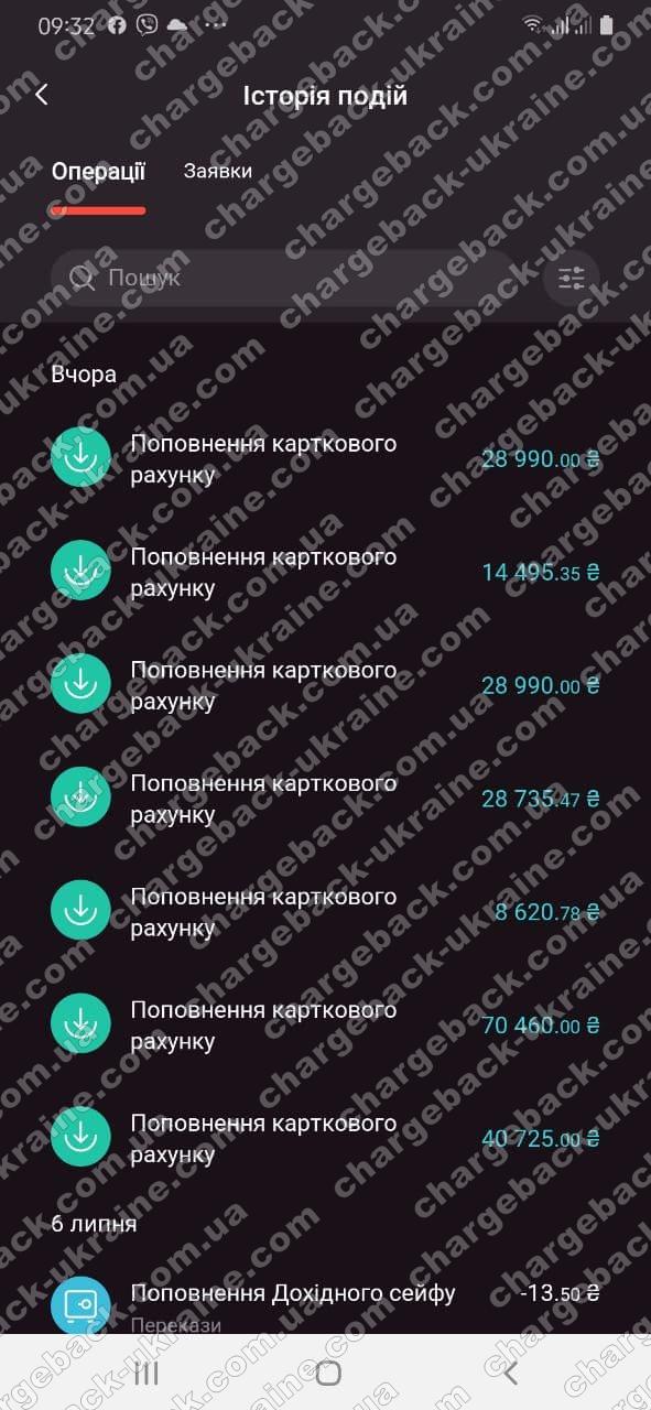 09.07.2021 возврат из Tradershome 221016,6 грн