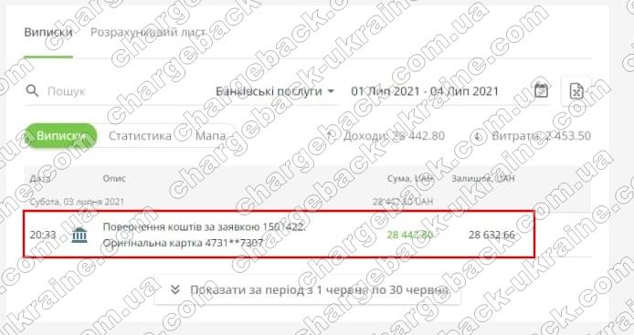 04.07.2021 возврат из LBLV 28442,80 грн