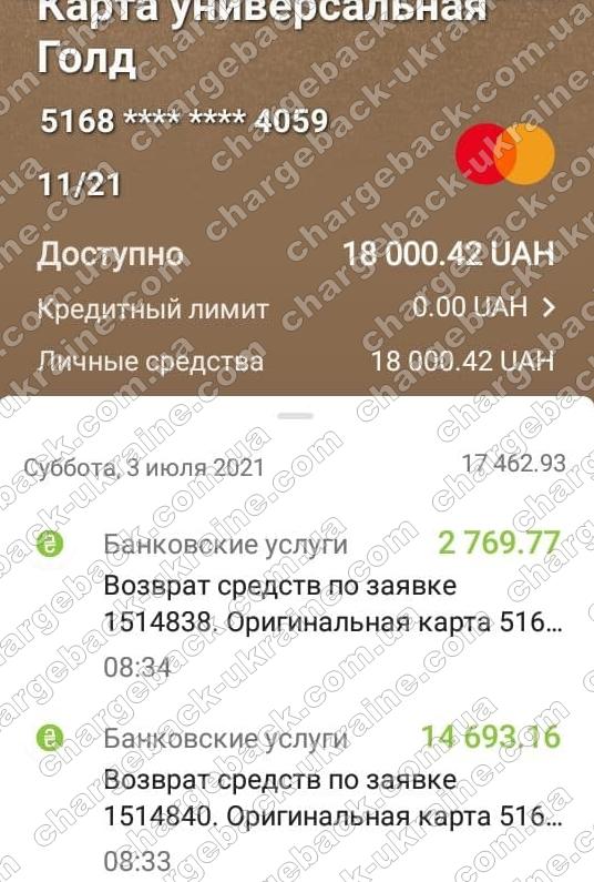 03.07.2021 возврат из limefx 17462,93 грн