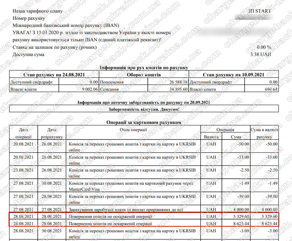20.09.2021 возврат (chargeback) из Adal-Royal 13953,04 грн