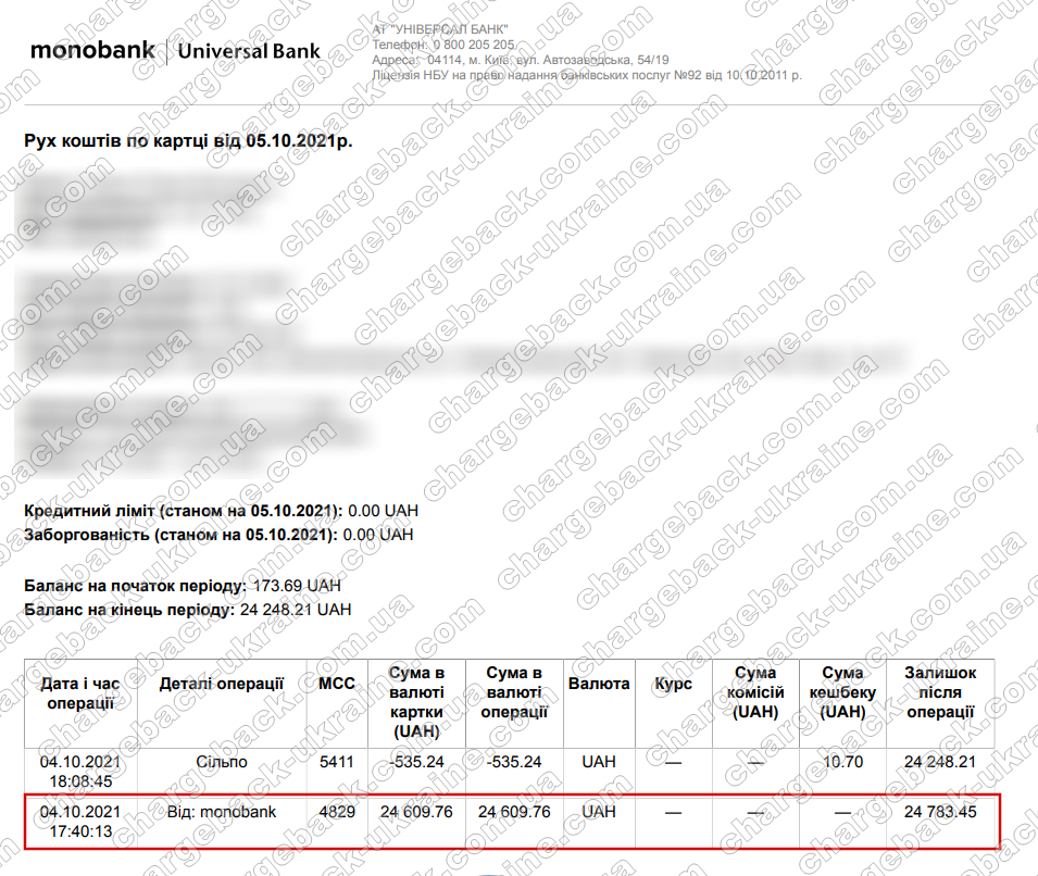 05.10.2021 возврат (chargeback) из GTTC Ltd 24609,76 грн