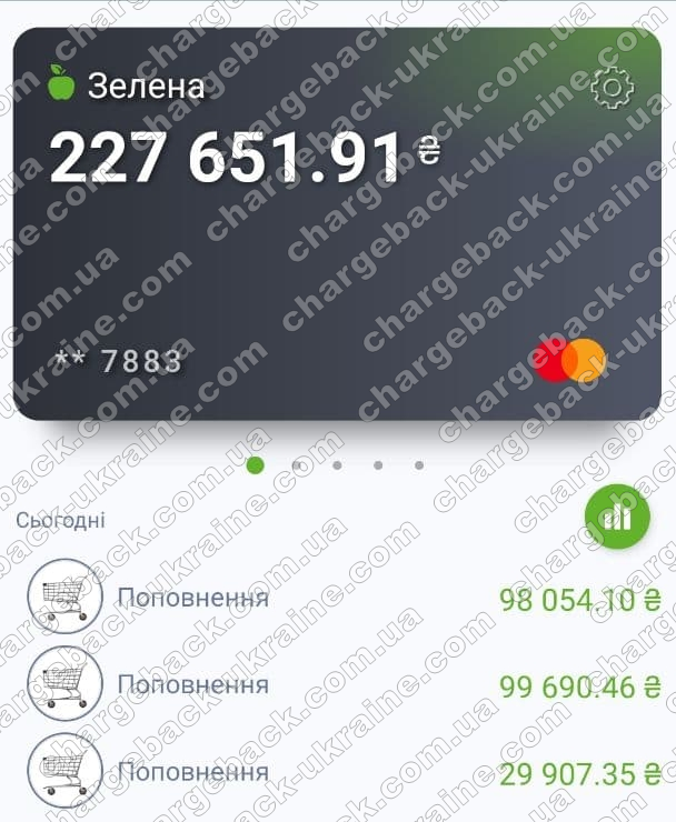 05.10.2021 возврат (chargeback) из Vlom 227651,91 грн