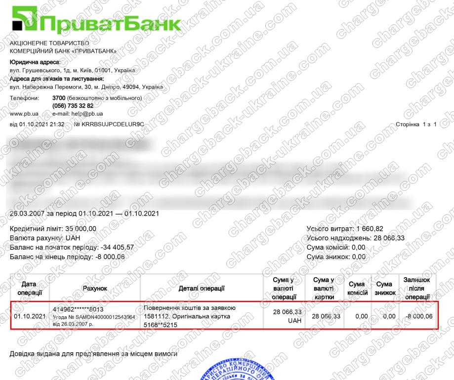 02.10.2021 возврат (chargeback) из Vlom 28066,33 грн
