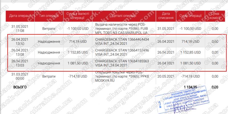 02.06.2021 возврат из UBS-Capitals 2948,53 usd