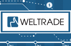 WELTRADE Украина — отзывы о брокере