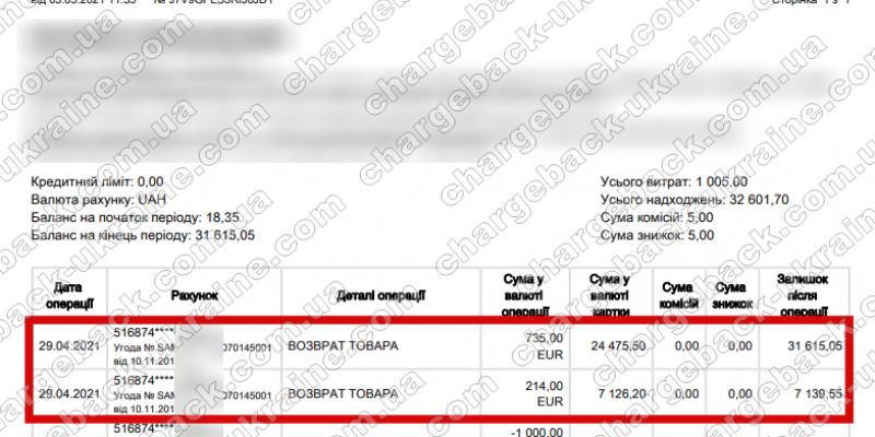 05.05.2021 возврат из Amerom 949 EUR
