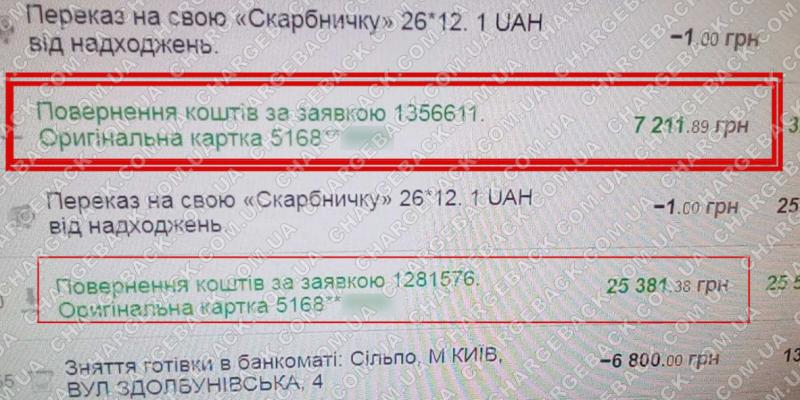 26.01.2021 возврат из BSB-global 7211,89 грн
