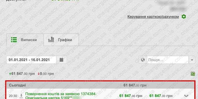 16.01.2021 возврат из LBLV 61847 грн