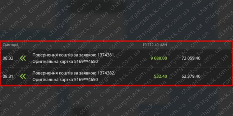 17.01.2021 возврат из LBLV 10212 грн