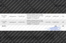 12.02.2021 возврат из LBLV 8500 USD и 461090,02 грн