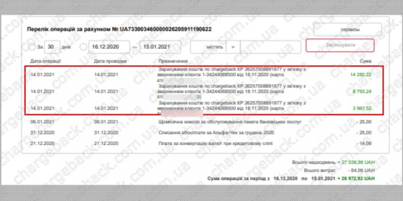 15.01.2021 возврат из LIME FX 27036 грн