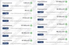 20.07.2021 возврат из Tradershome  545 095,6 грн. и 2 532,96 евро